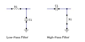 High Pass and Low Pass Filters