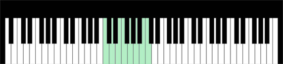 keyboard-c-major-scale