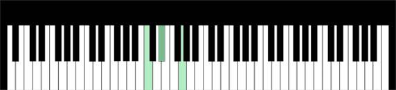 C minor chord