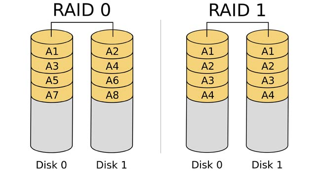 Are Two Hard Drives Better Than One For Audio Sessionville