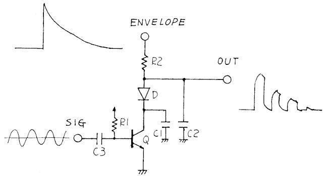 drum circuit